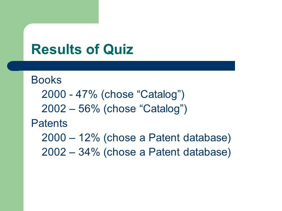 Results of Quiz Books 2000 - 47% (chose Catalog ) 2002 – 56% (chose Catalog ) Patents 2000 – 12% (chose a Patent database) 2002 – 34% (chose a Patent database)