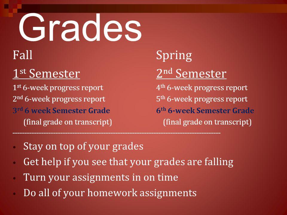 Grades FallSpring 1 st Semester2 nd Semester 1 st 6-week progress report4 th 6-week progress report 2 nd 6-week progress report5 th 6-week progress re
