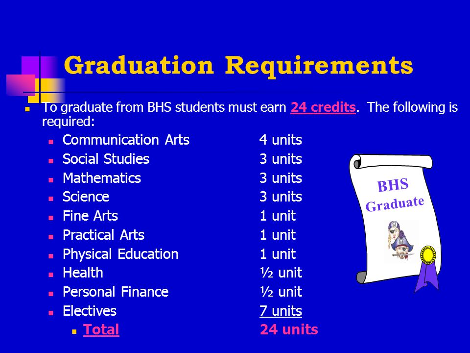 Graduation Requirements To graduate from BHS students must earn 24 credits.