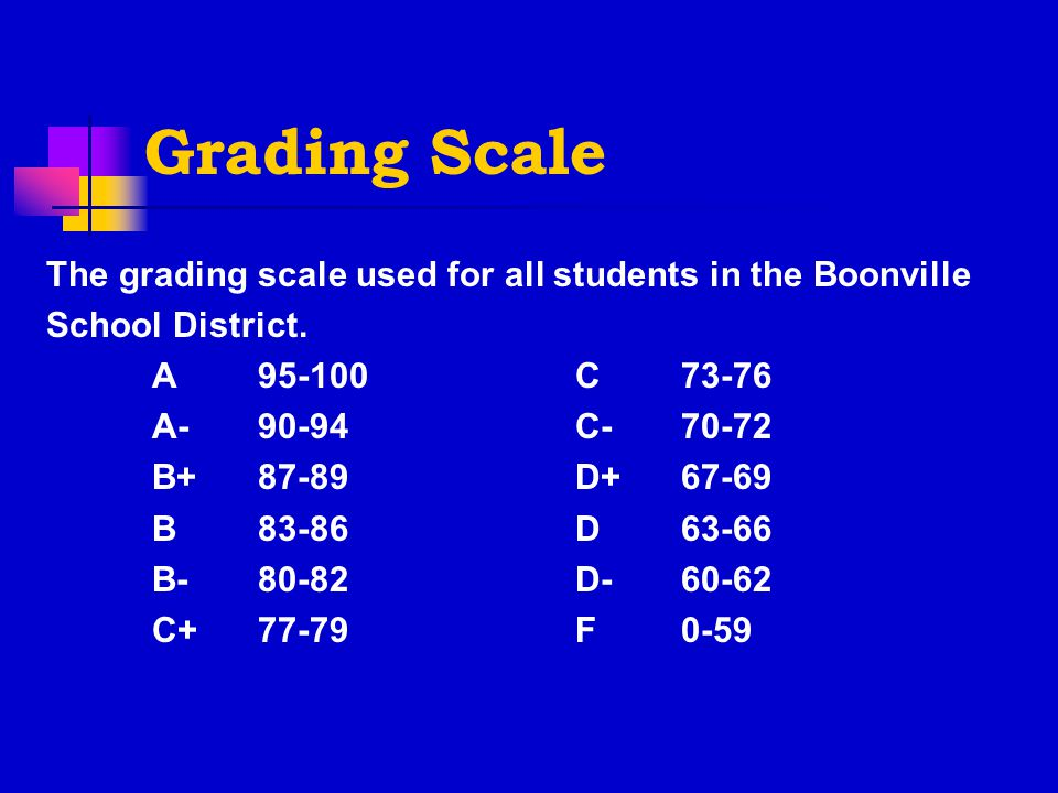 Grading Scale The grading scale used for all students in the Boonville School District.