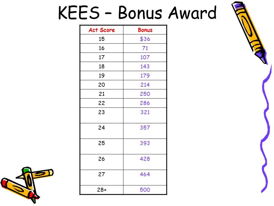 KEES – Bonus Award Act ScoreBonus 15$36 1671 17107 18143 19179 20214 21250 22286 23321 24357 25393 26428 27464 28+500