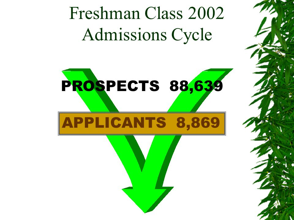 PROSPECTS 88,639 Freshman Class 2002 Admissions Cycle APPLICANTS 8,869