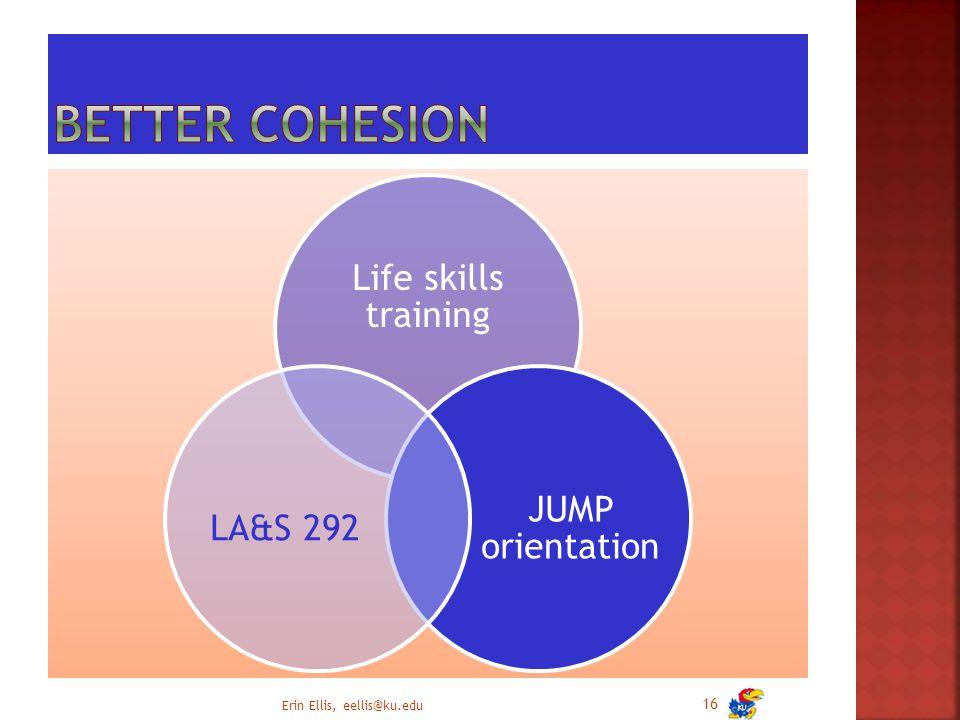 Life skills training JUMP orientation LA&S 292 Erin Ellis, eellis@ku.edu 16