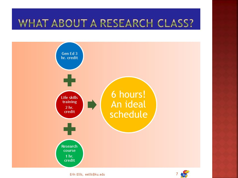 Gen Ed 3 hr. credit Life skills training 2 hr. credit Research course 1 hr.