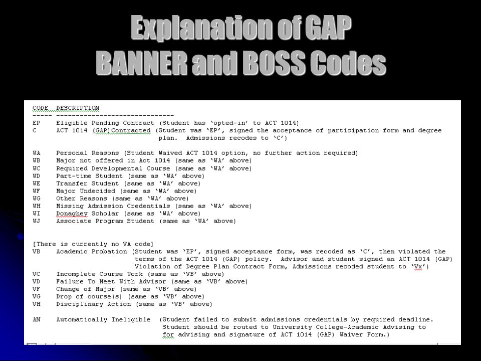 Explanation of GAP BANNER and BOSS Codes