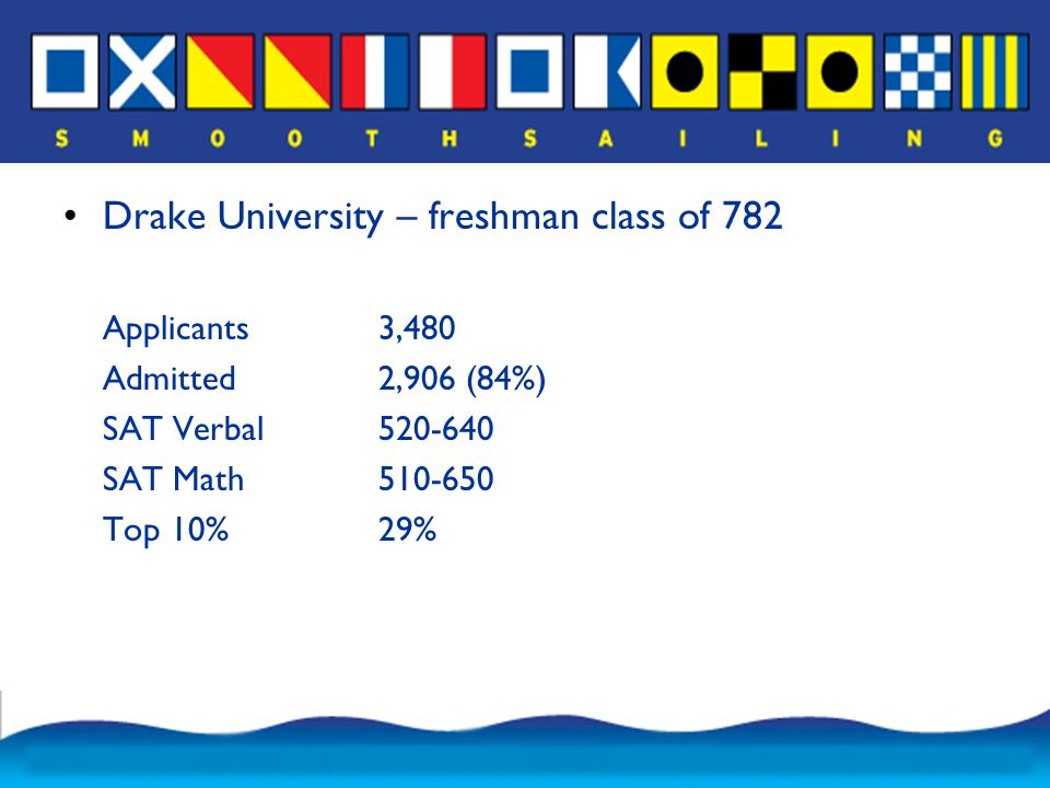 Drake University – freshman class of 782 Applicants3,480 Admitted2,906 (84%) SAT Verbal520-640 SAT Math510-650 Top 10%29%