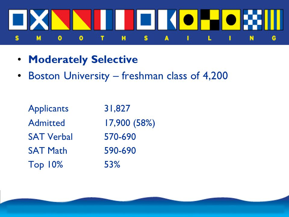 Skidmore College – freshman class of 695 Applicants6,055 Admitted2,622 (44%) SAT Verbal580-670 SAT Math570-660 Top 10%49%
