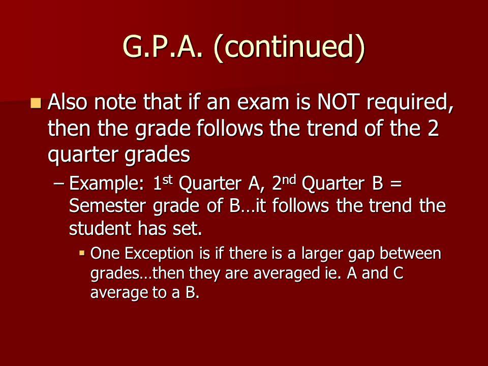G.P.A.