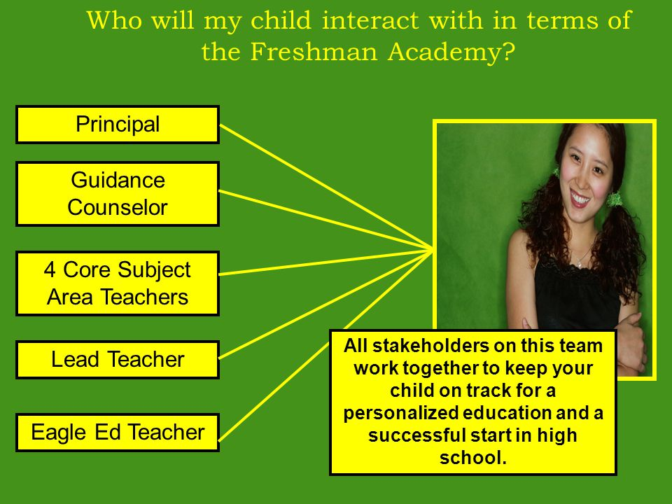 Who will my child interact with in terms of the Freshman Academy.