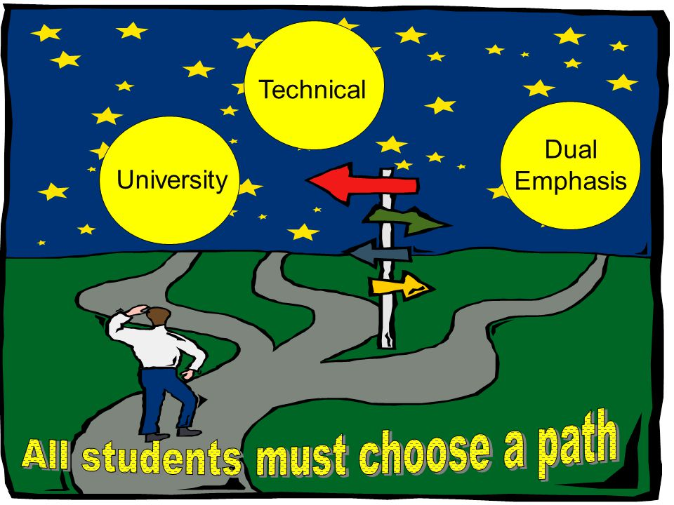 University Technical Dual Emphasis
