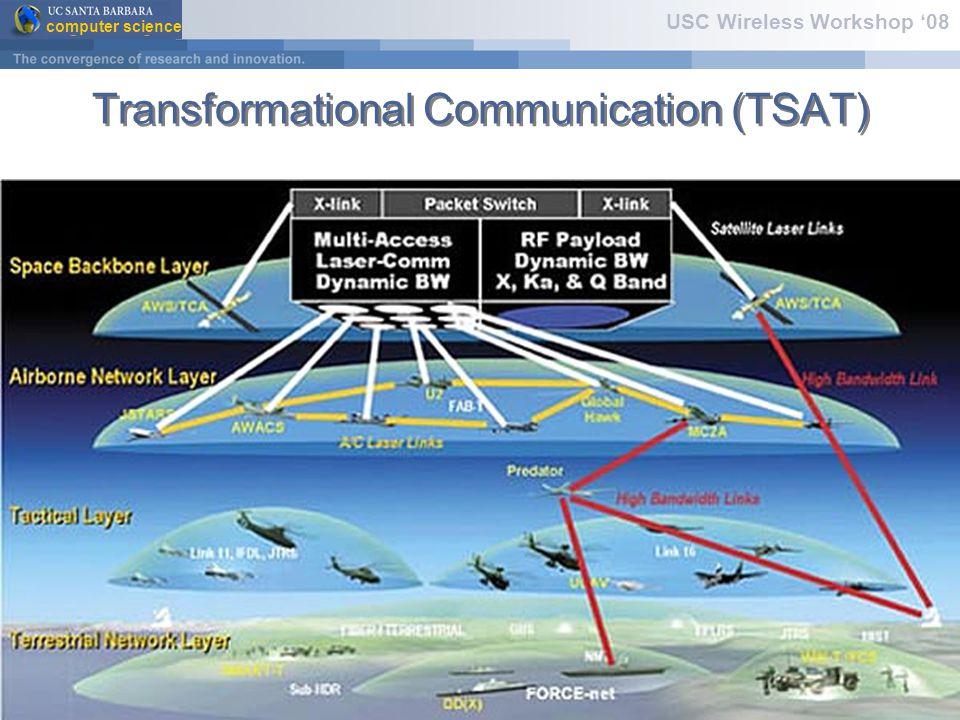 computer science USC Wireless Workshop '08 May 21, 20089 Transformational Communication (TSAT)