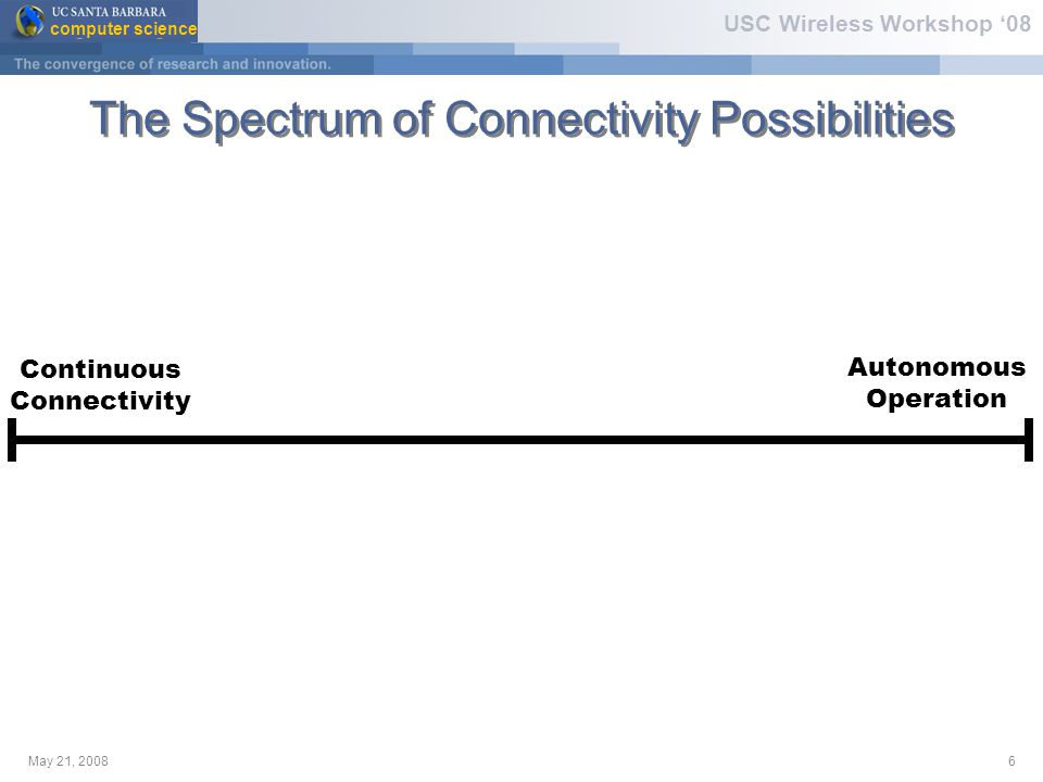 computer science USC Wireless Workshop '08 May 21, 20086 The Spectrum of Connectivity Possibilities Continuous Connectivity Autonomous Operation