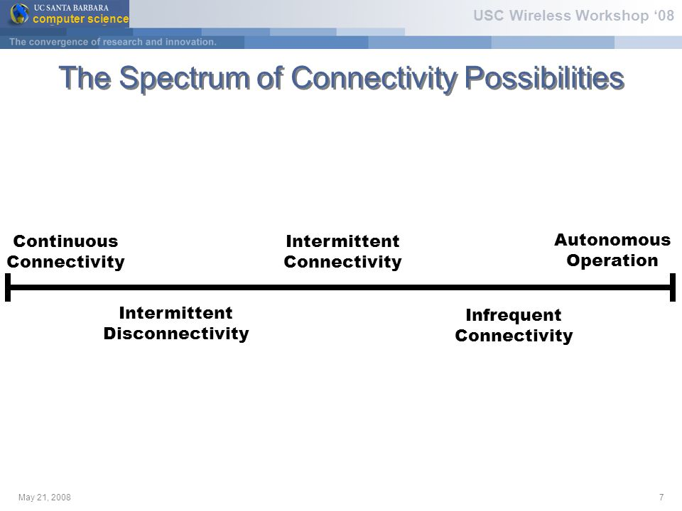 computer science USC Wireless Workshop '08 May 21, 20088 Infrequent Connectivity The Spectrum of Connectivity Possibilities Continuous Connectivity Intermittent Disconnectivity Autonomous Operation Intermittent Connectivity End-to-End Availability Topology Variations