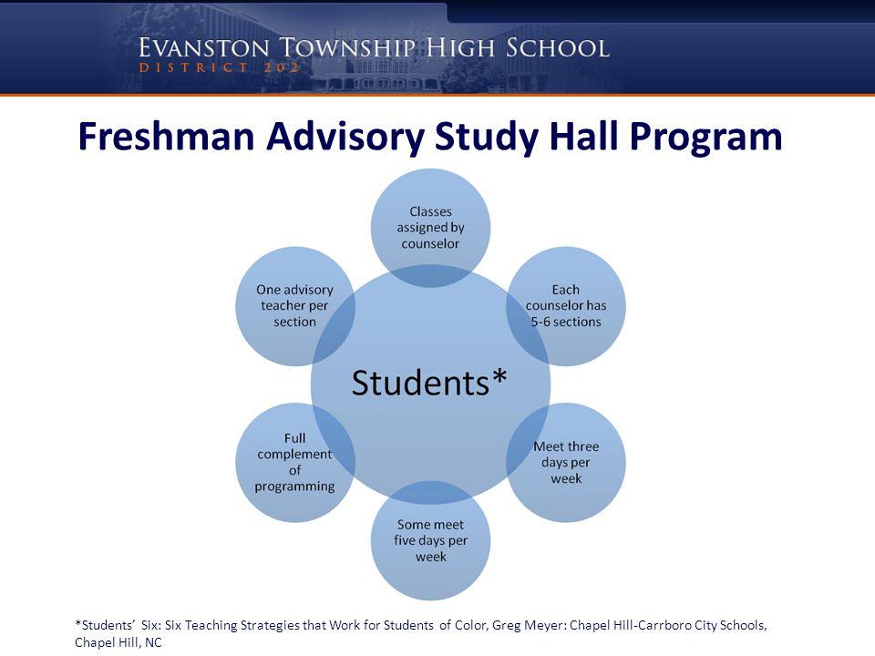 Freshman Advisory Study Hall Program *Students' Six: Six Teaching Strategies that Work for Students of Color, Greg Meyer: Chapel Hill-Carrboro City Schools, Chapel Hill, NC