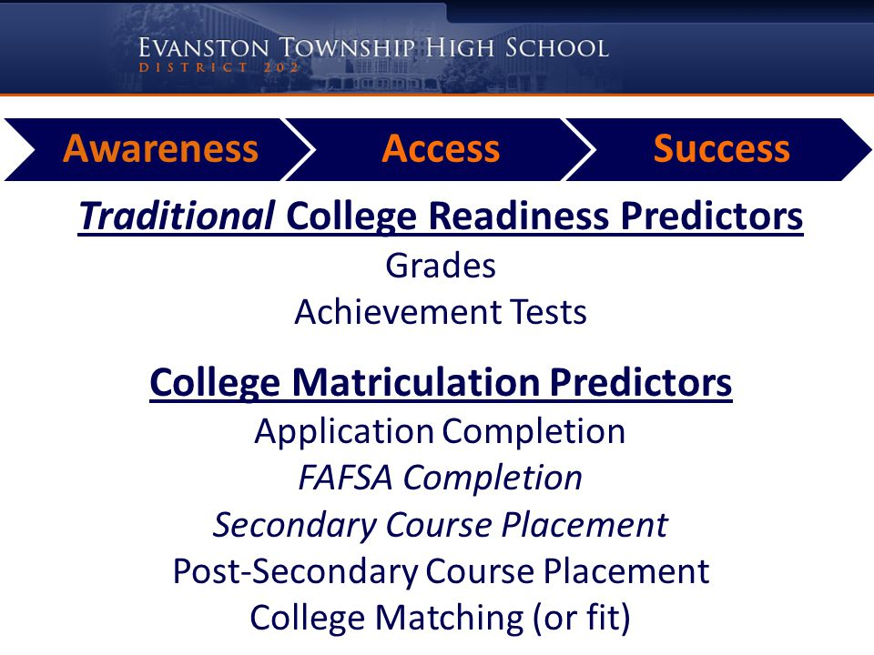 Traditional College Readiness Predictors Grades Achievement Tests College Matriculation Predictors Application Completion FAFSA Completion Secondary Course Placement Post-Secondary Course Placement College Matching (or fit) AwarenessAccessSuccess