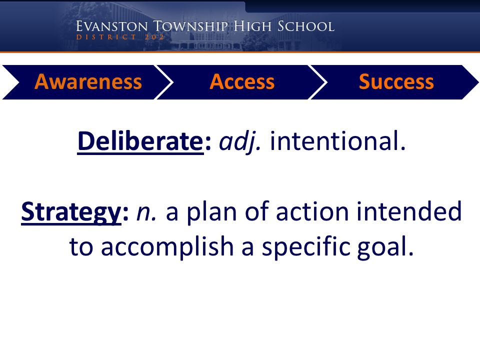Deliberate: adj. intentional. Strategy: n. a plan of action intended to accomplish a specific goal. AwarenessAccessSuccess