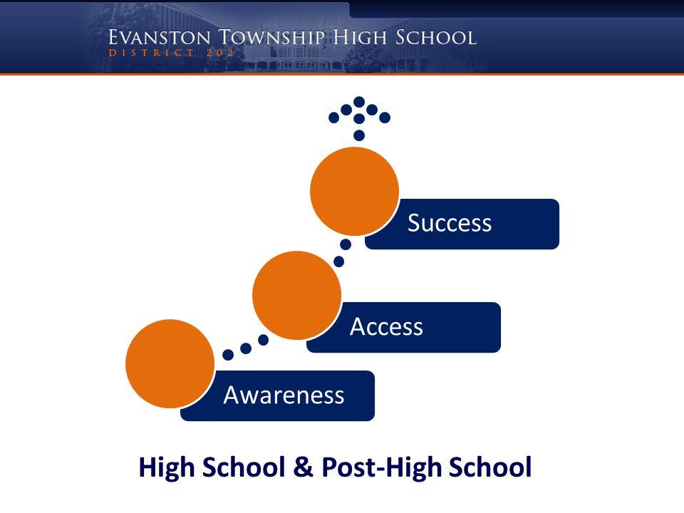 AwarenessAccessSuccess High School & Post-High School