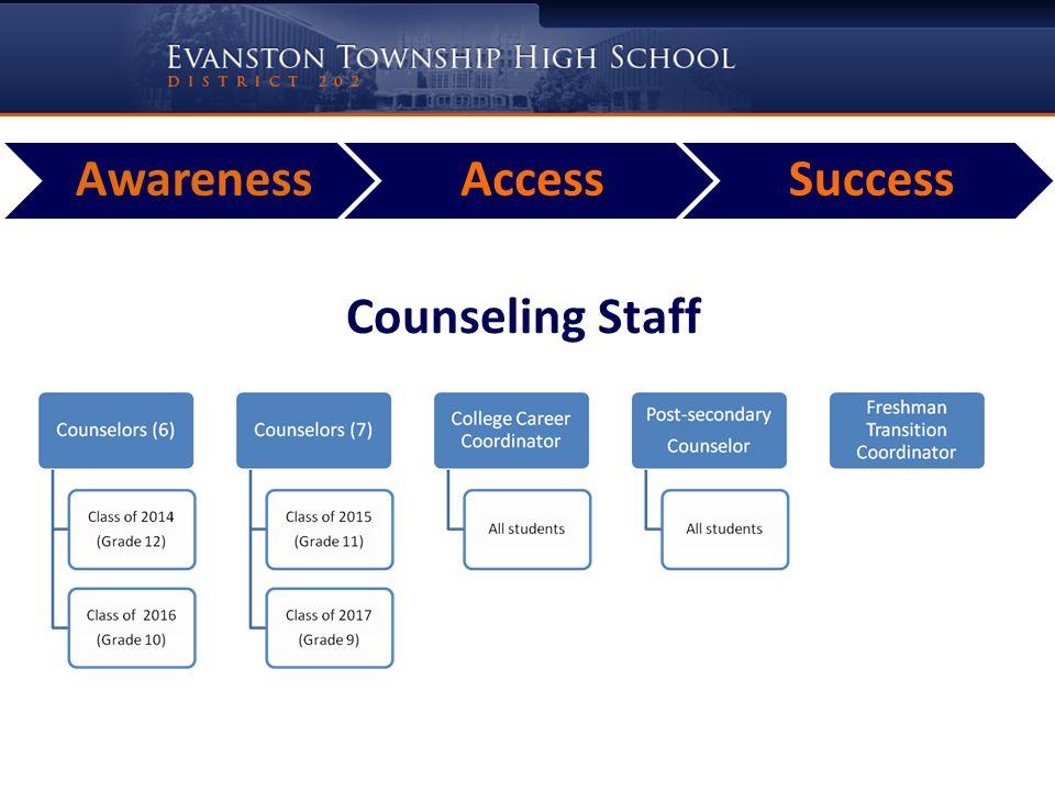Counseling Staff AwarenessAccessSuccess