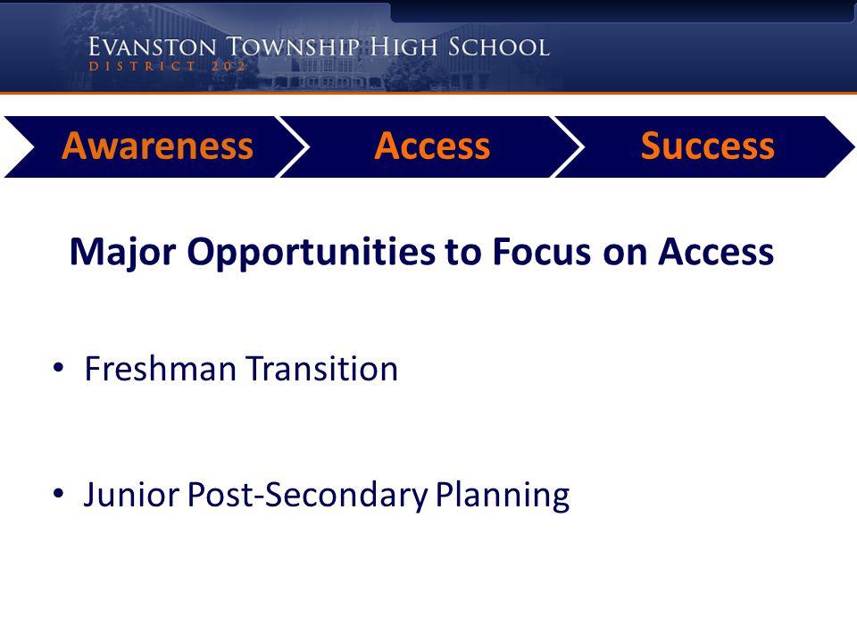 AwarenessAccessSuccess Major Opportunities to Focus on Access Freshman Transition Junior Post-Secondary Planning