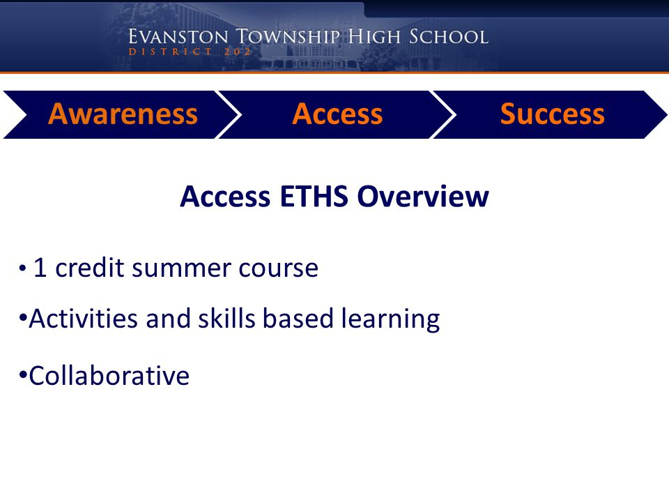 AwarenessAccessSuccess Access ETHS Goals Acquire test-taking, note-taking, research and organizational skills Gain an awareness of resources, supports and skills necessary for a successful transition to high school Become familiar with ETHS culture, procedures, building and campus Develop a high school success plan with short & long-term goals Build community among the class