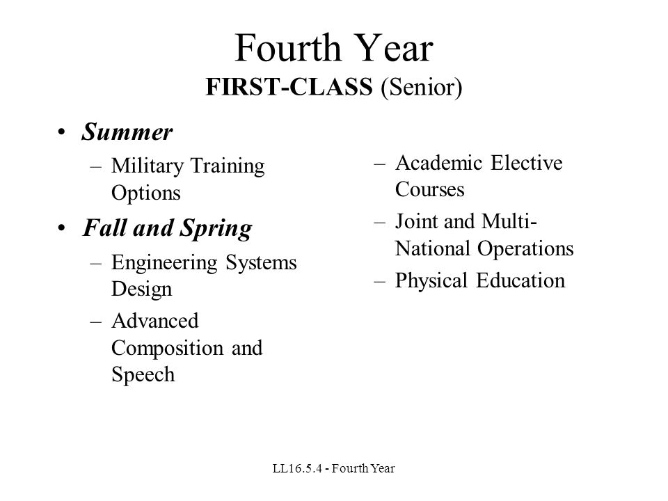 LL16.5.4 - Fourth Year Fourth Year FIRST-CLASS (Senior) Summer –Military Training Options Fall and Spring –Engineering Systems Design –Advanced Composition and Speech –Academic Elective Courses –Joint and Multi- National Operations –Physical Education