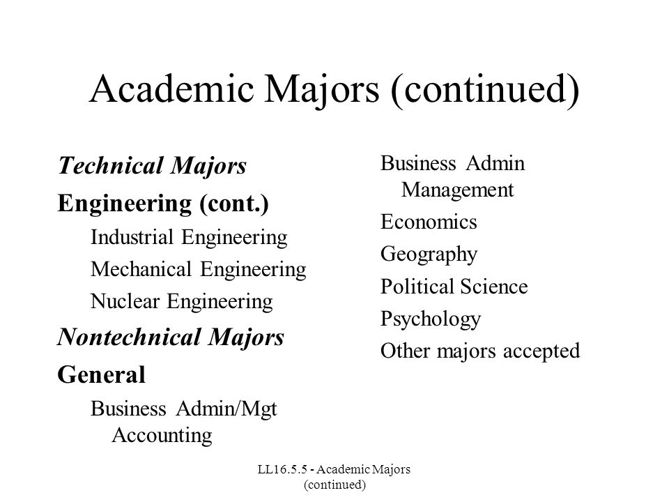 LL16.5.5 - Academic Majors (continued) Academic Majors (continued) Technical Majors Engineering (cont.) Industrial Engineering Mechanical Engineering Nuclear Engineering Nontechnical Majors General Business Admin/Mgt Accounting Business Admin Management Economics Geography Political Science Psychology Other majors accepted