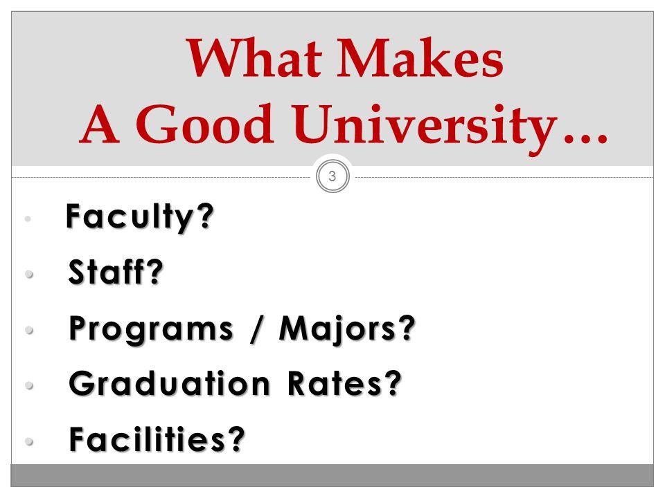 Faculty.Staff. Staff. Programs / Majors. Programs / Majors.