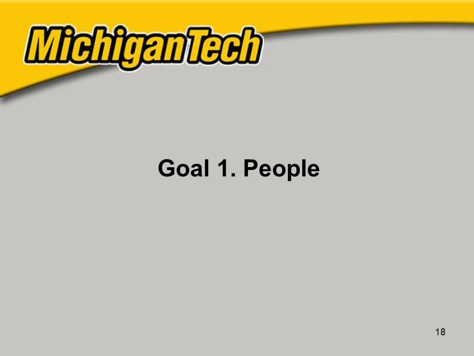 18 Goal 1. People