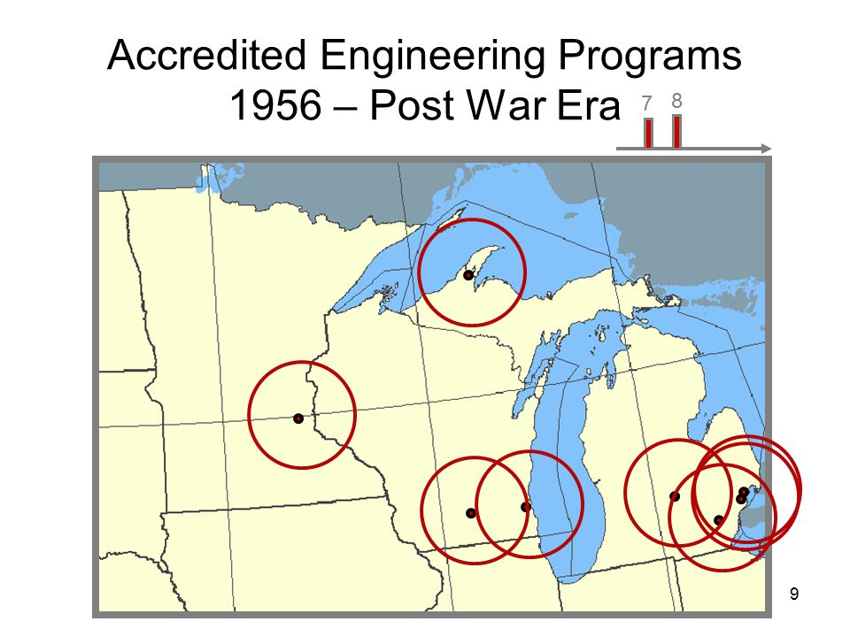 9 8 Accredited Engineering Programs 1956 – Post War Era 7