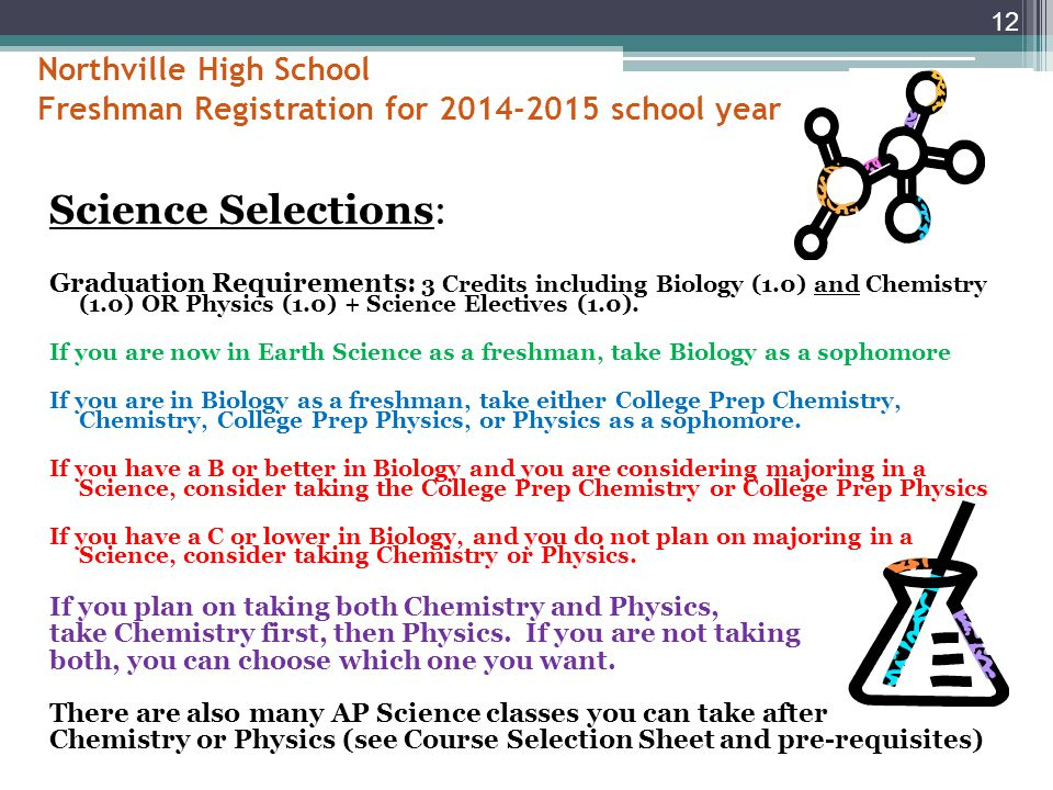 Northville High School Freshman Registration for 2014-2015 school year Math Selections: Graduation Requirements: 4 credits including Alg.