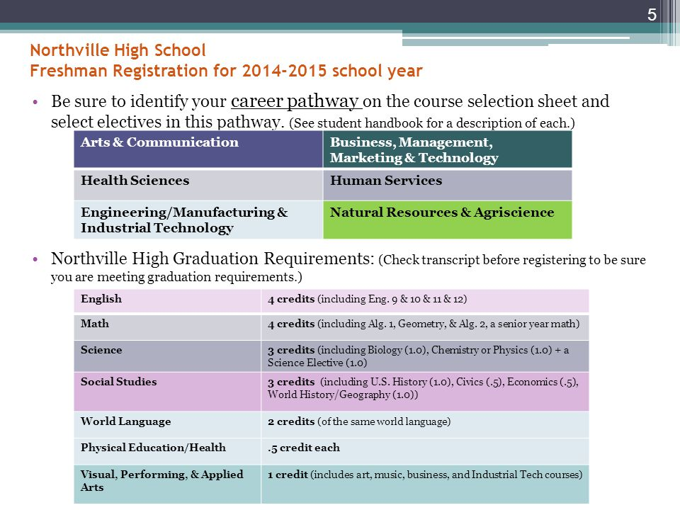 Northville High School Freshman Registration for 2014-2015 school year Be sure to identify your career pathway on the course selection sheet and select electives in this pathway.