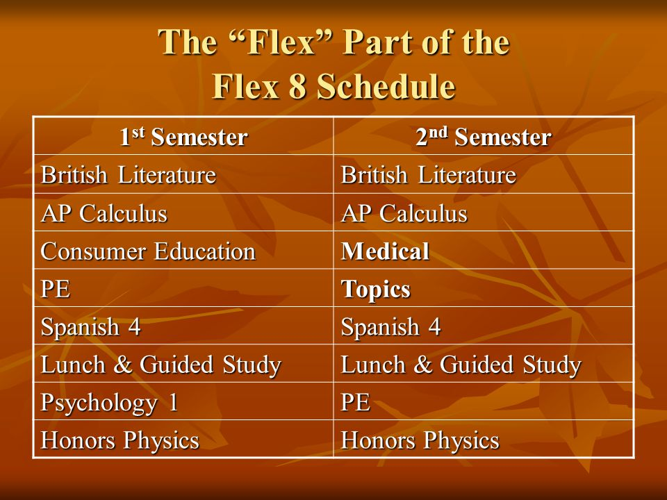 The Flex Part of the Flex 8 Schedule 1 st Semester 2 nd Semester British Literature AP Calculus Consumer Education Medical PETopics Spanish 4 Lunch & Guided Study Psychology 1 PE Honors Physics