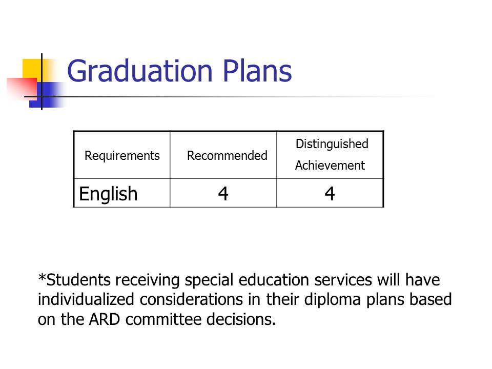 Graduation Plans Requirements Recommended Distinguished Achievement English44 *Students receiving special education services will have individualized considerations in their diploma plans based on the ARD committee decisions.