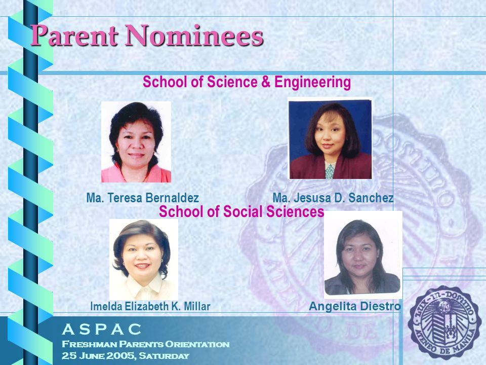 A S P A C Freshman Parents Orientation 25 June 2005, Saturday Parent Nominees Imelda Elizabeth K.