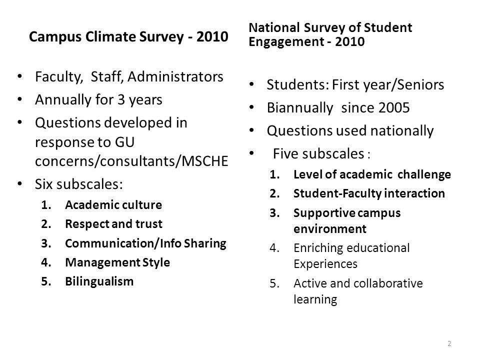 GU Campus Climate Survey 40 items : each describing a climate characteristic Likert-like responses: 1 ---------- 5 – 1 (Strongly Disagree) to 5 (Strongly Agree) Distributed in Spring, 2010 – during the week of layoffs Response rate was 37% of GU employees – faculty and professional - 50% each – staff and administrator - 20% and 27% Analyzed subscale means and individual item responses 3