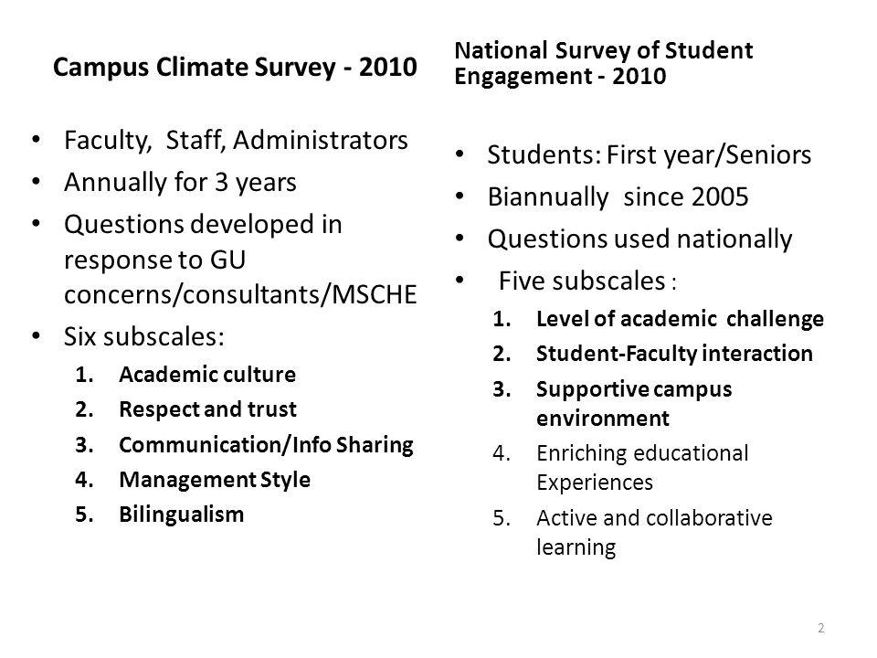 GU Climate Survey 2010: Questions? Discussion? 13