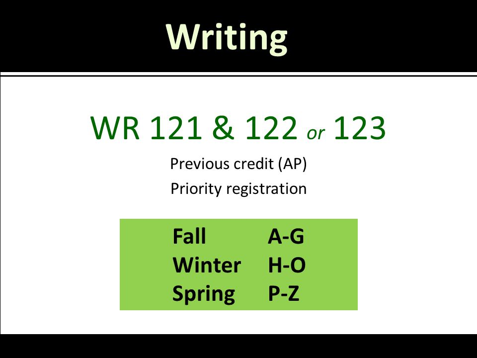 Writing WR 121 & 122 or 123 Previous credit (AP) Priority registration FallA-G WinterH-O SpringP-Z