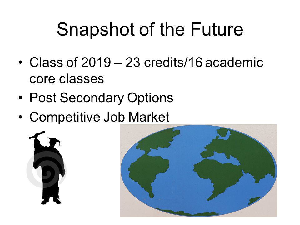 Snapshot of the Future Class of 2019 – 23 credits/16 academic core classes Post Secondary Options Competitive Job Market