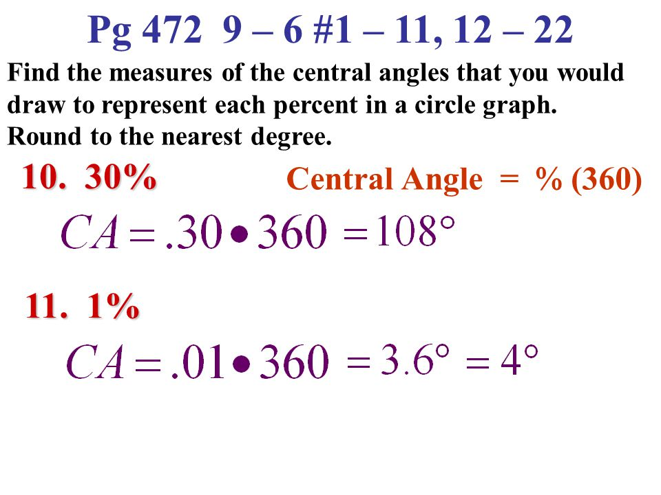 Pg 472 9 – 6 #1 – 11, 12 – 22 Find the measures of the central angles that you would draw to represent each percent in a circle graph. Round to the ne