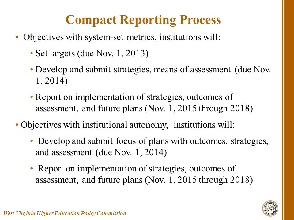 Objectives with system-set metrics, institutions will: Set targets (due Nov.