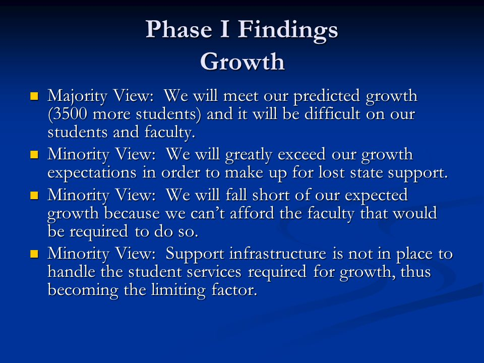 Phase I Findings Growth Majority View: We will meet our predicted growth (3500 more students) and it will be difficult on our students and faculty.
