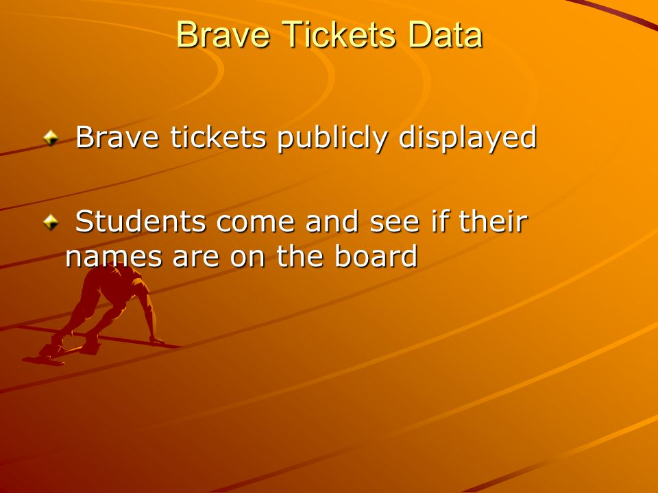 Brave Tickets Data Brave tickets publicly displayed Brave tickets publicly displayed Students come and see if their names are on the board Students come and see if their names are on the board