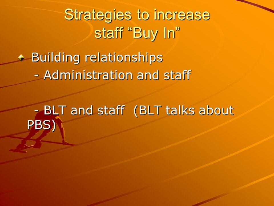 """Strategies to increase staff """"Buy In"""" Building relationships Building relationships - Administration and staff - Administration and staff - BLT and st"""