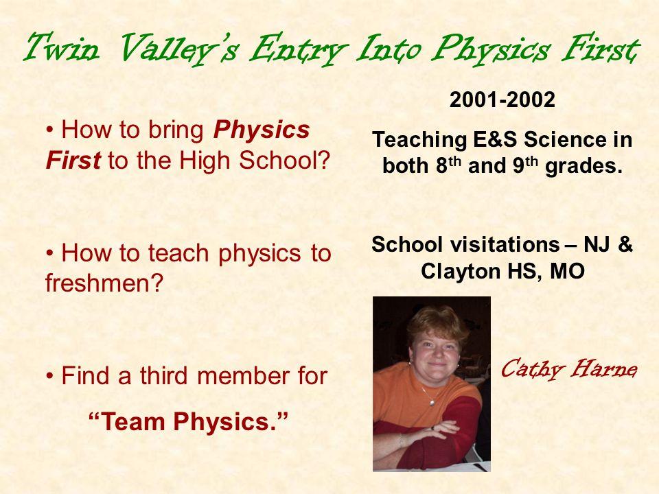 Modeling Physics - Arizona State University Team Physics Profiles Cathy Harne Grove City College – BS Ed.
