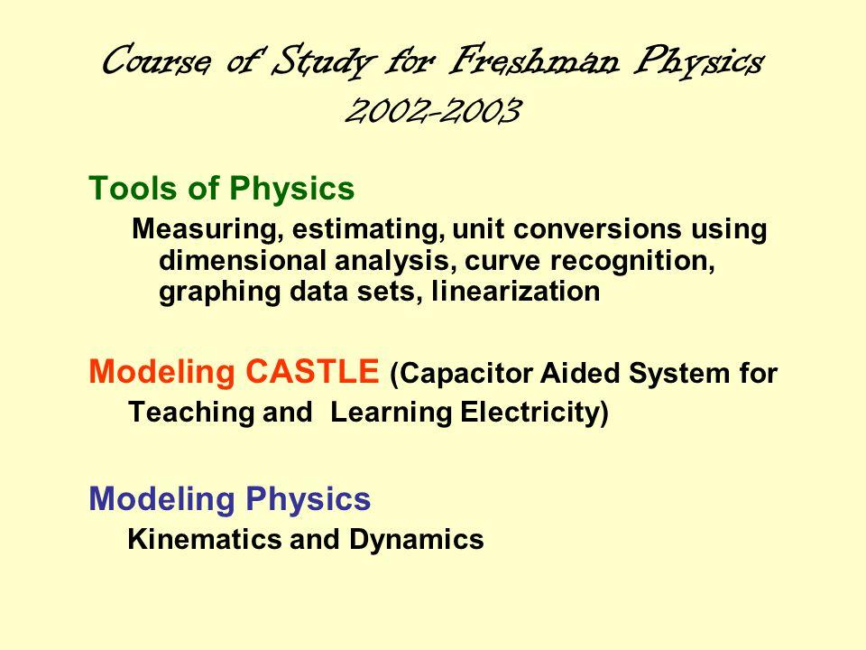 Freshman Physics Concept Assessment 2002-2003