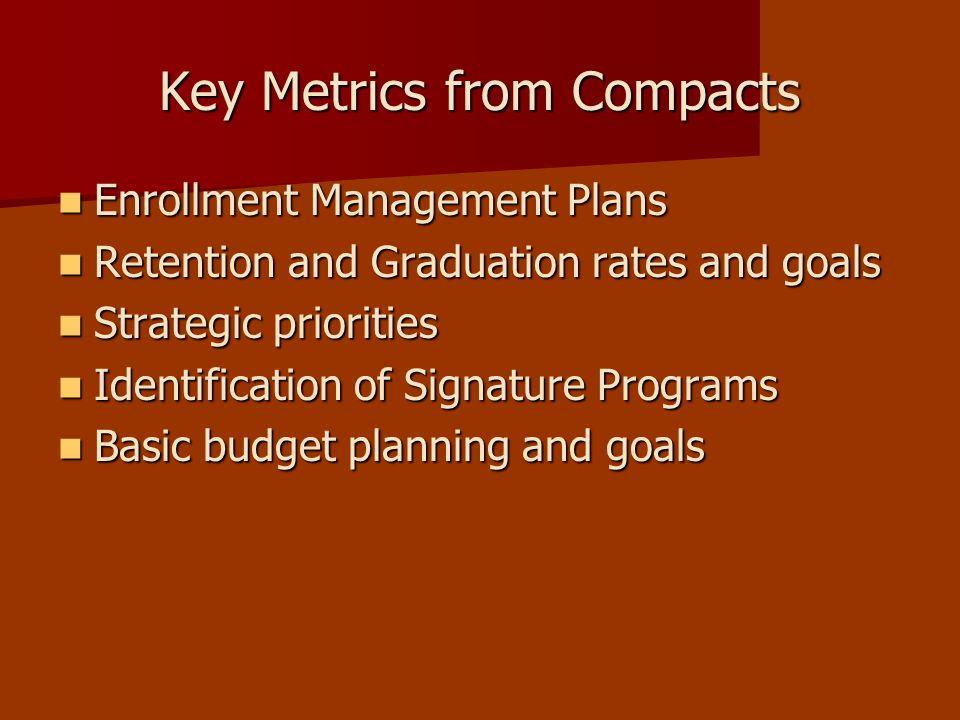 Key Metrics from Compacts Enrollment Management Plans Enrollment Management Plans Retention and Graduation rates and goals Retention and Graduation ra