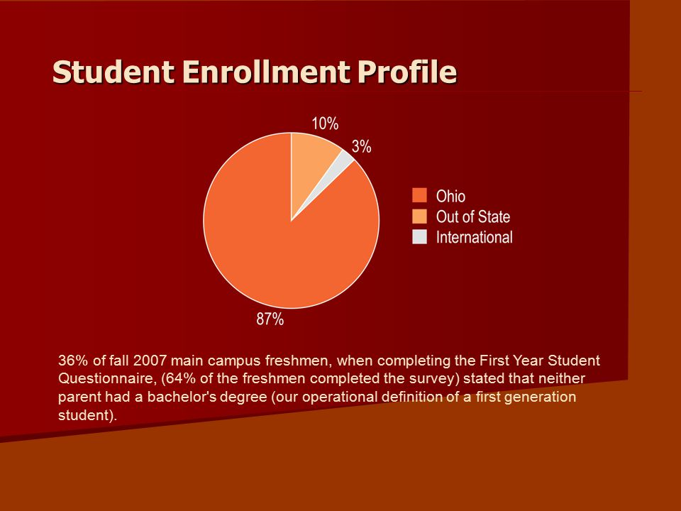 36% of fall 2007 main campus freshmen, when completing the First Year Student Questionnaire, (64% of the freshmen completed the survey) stated that neither parent had a bachelor s degree (our operational definition of a first generation student).