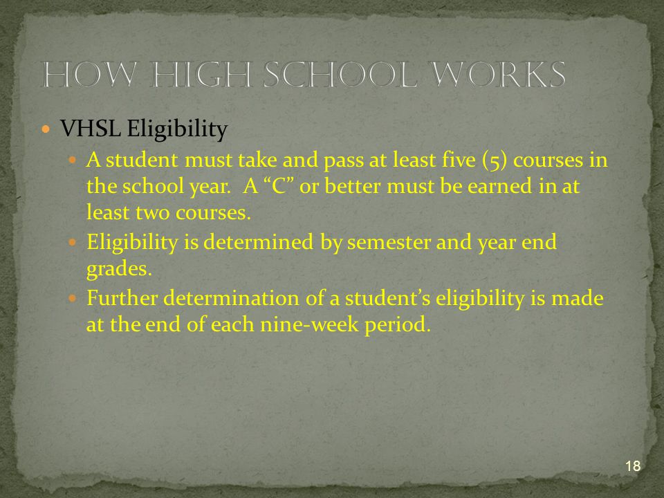 VHSL Eligibility A student must take and pass at least five (5) courses in the school year.
