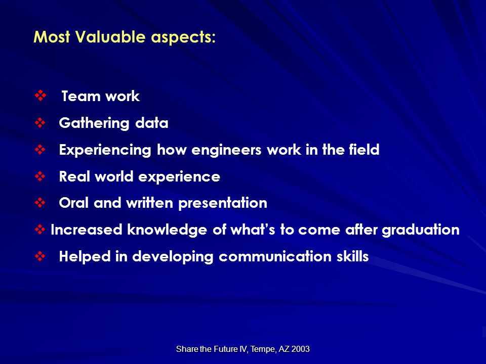 Share the Future IV, Tempe, AZ 2003 Most Valuable aspects:  Team work  Gathering data  Experiencing how engineers work in the field  Real world experience  Oral and written presentation  Increased knowledge of what's to come after graduation  Helped in developing communication skills