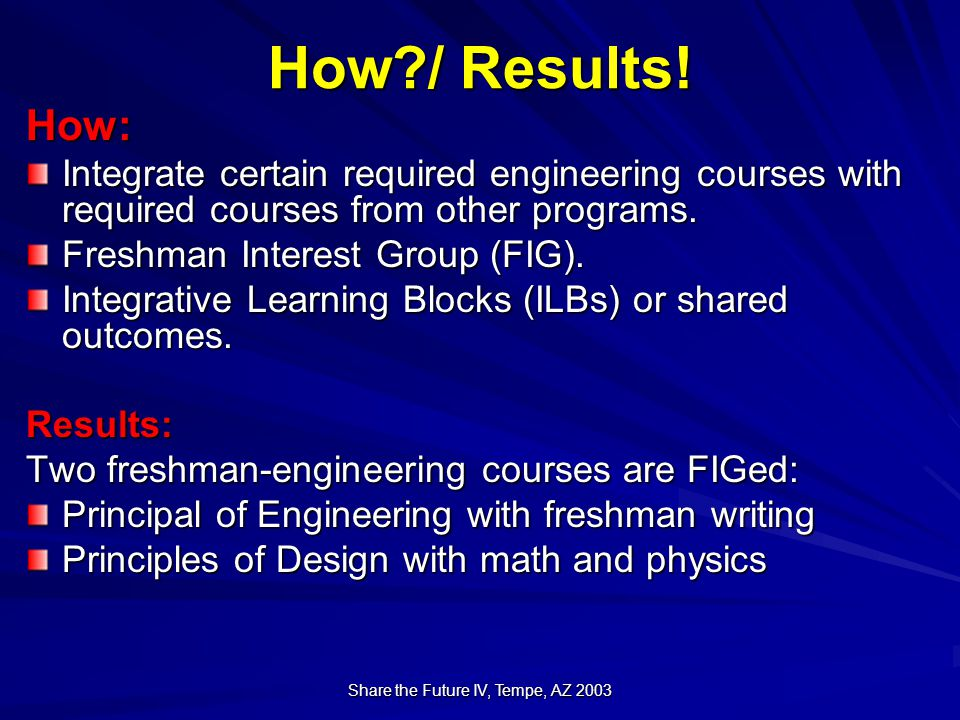 Share the Future IV, Tempe, AZ 2003 Principles of Engineering ES 141 Reading & Writing RLC 110 Integrated Learning Block Principles of Design ES 142 Calculus Based Physics I PHY 112 Calculus II M 145 Integrated Learning Block Freshman Year Curriculum Restructuring – Establishing Linkages